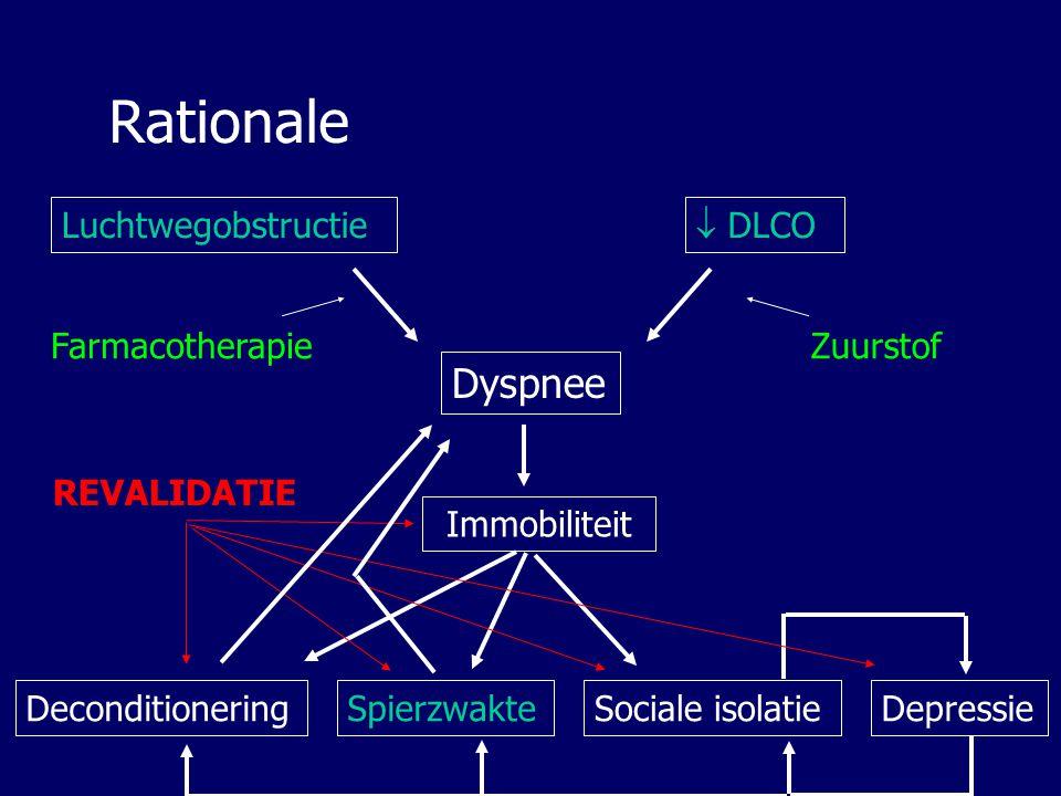 Dyspnee Luchtwegobstructie  DLCO FarmacotherapieZuurstof Immobiliteit DeconditioneringSpierzwakteSociale isolatieDepressie Rationale REVALIDATIE