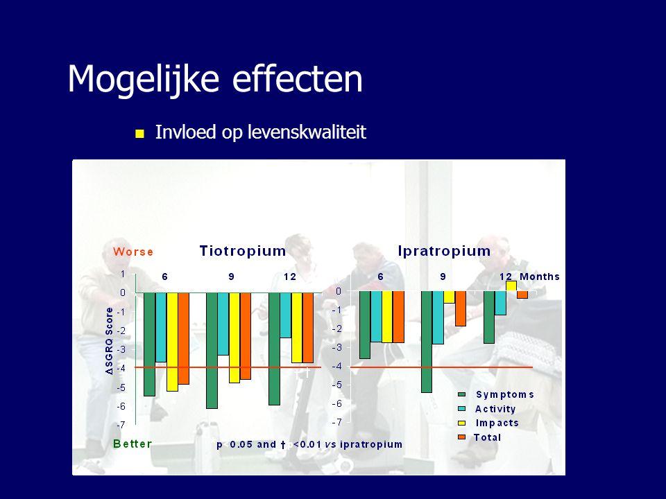 Troosters et al. Am J Med 109, 207-212, 2000. Mogelijke effecten Invloed op levenskwaliteit