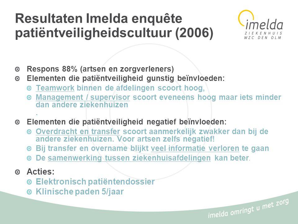 Resultaten Imelda enquête patiëntveiligheidscultuur (2006) Respons 88% (artsen en zorgverleners) Elementen die patiëntveiligheid gunstig beïnvloeden: