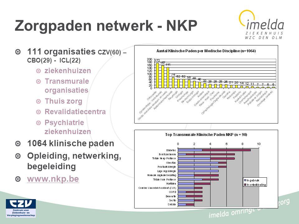 Zorgpaden netwerk - NKP 111 organisaties CZV(60) – CBO(29) - ICL(22) ziekenhuizen Transmurale organisaties Thuis zorg Revalidatiecentra Psychiatrie zi