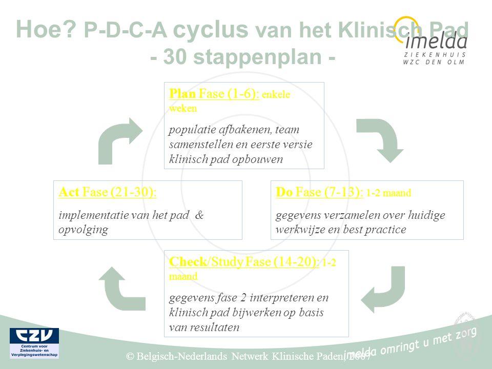 Plan Fase (1-6): enkele weken populatie afbakenen, team samenstellen en eerste versie klinisch pad opbouwen Do Fase (7-13): 1-2 maand gegevens verzame