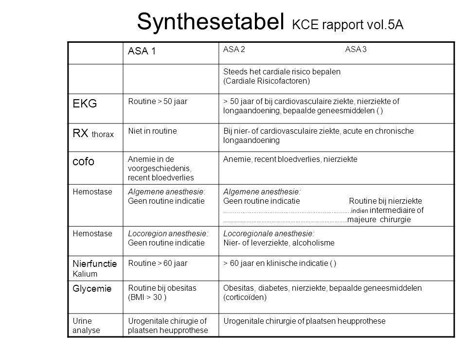 Synthesetabel KCE rapport vol.5A ASA 1 ASA 2 ASA 3 Steeds het cardiale risico bepalen (Cardiale Risicofactoren) EKG Routine > 50 jaar> 50 jaar of bij