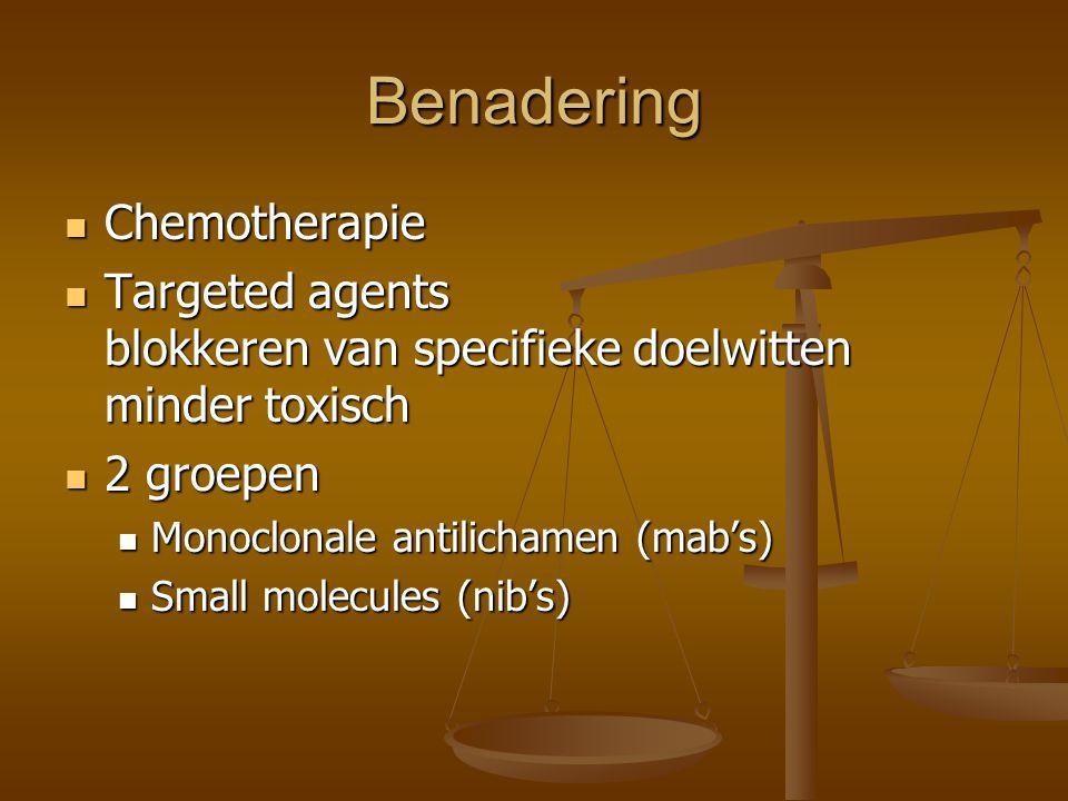 Benadering Chemotherapie Chemotherapie Targeted agents blokkeren van specifieke doelwitten minder toxisch Targeted agents blokkeren van specifieke doelwitten minder toxisch 2 groepen 2 groepen Monoclonale antilichamen (mab's) Monoclonale antilichamen (mab's) Small molecules (nib's) Small molecules (nib's)