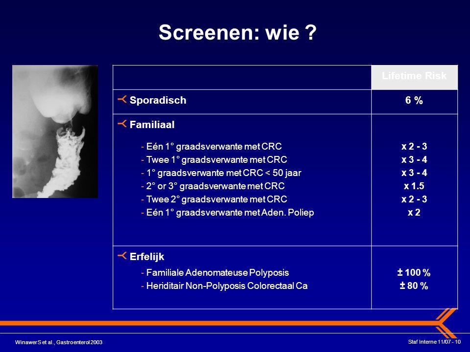 Lifetime Risk Sporadisch6 % Familiaal - Eén 1° graadsverwante met CRC - Twee 1° graadsverwante met CRC - 1° graadsverwante met CRC < 50 jaar - 2° or 3