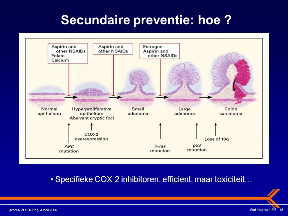 Staf Interne 11/07 – 15 Arber N et al. N Engl J Med 2006 Secundaire preventie: hoe ? Specifieke COX-2 inhibitoren: efficiënt, maar toxiciteit…