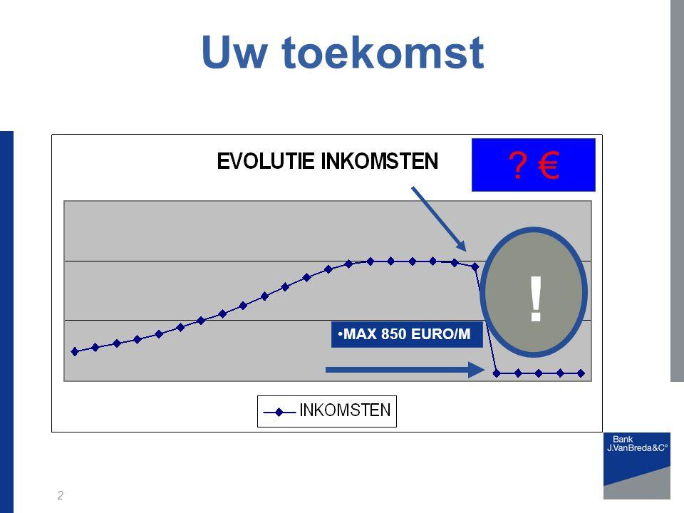 2 MAX 850 EURO/M ! Uw toekomst €