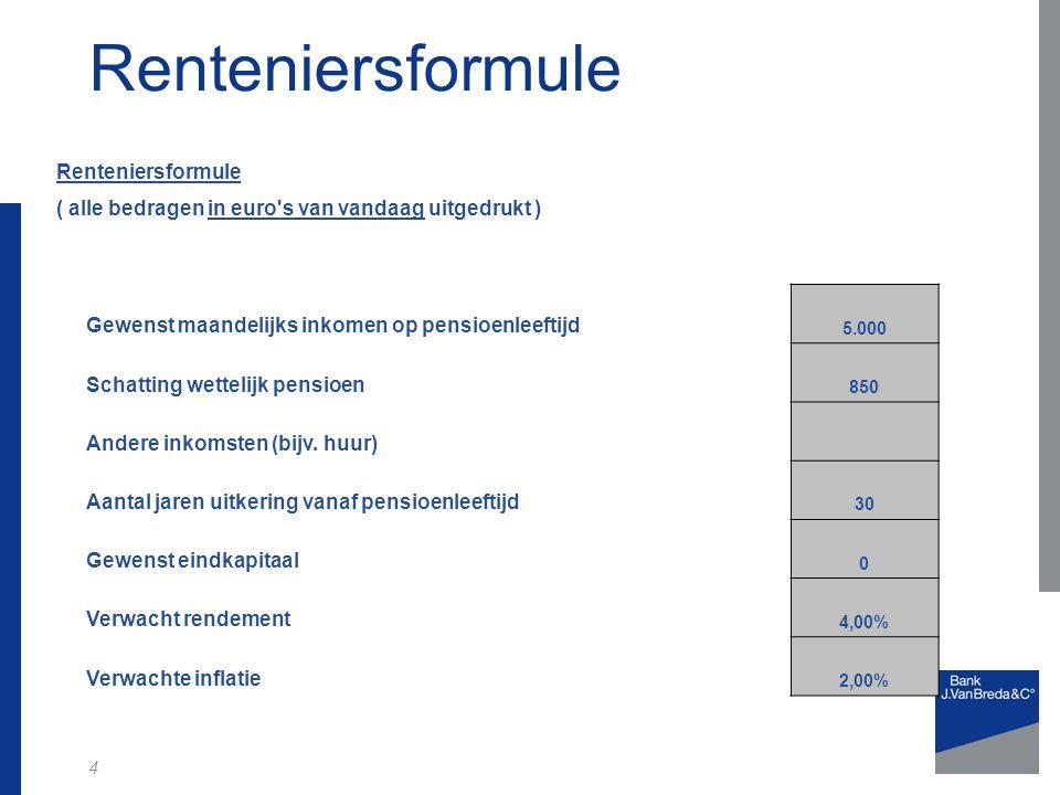 4 Renteniersformule ( alle bedragen in euro s van vandaag uitgedrukt ) Gewenst maandelijks inkomen op pensioenleeftijd 5.000 Schatting wettelijk pensioen 850 Andere inkomsten (bijv.