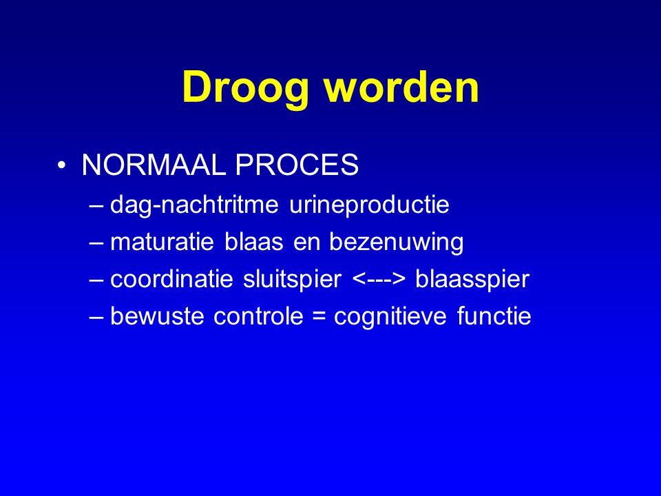 Droog worden NORMAAL PROCES –dag-nachtritme urineproductie –maturatie blaas en bezenuwing –coordinatie sluitspier blaasspier –bewuste controle = cogni