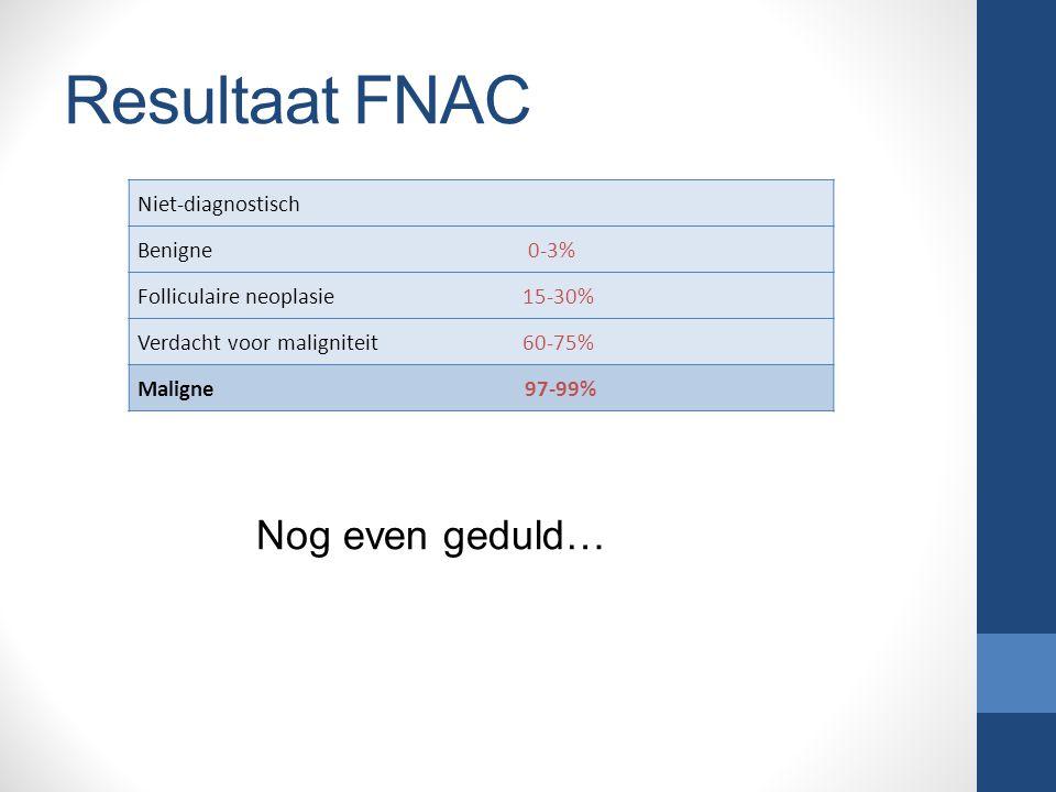 Resultaat FNAC Niet-diagnostisch Benigne 0-3% Folliculaire neoplasie 15-30% Verdacht voor maligniteit 60-75% Maligne 97-99% Nog even geduld…