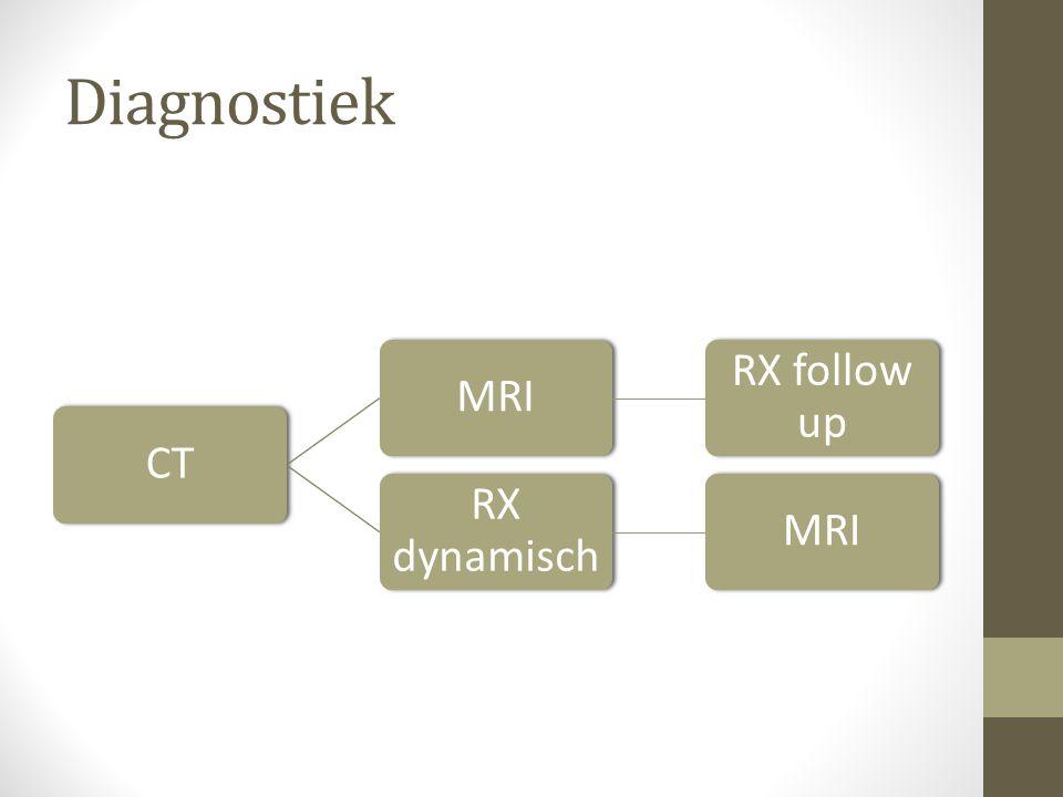 Diagnostiek CTMRI RX follow up RX dynamisch MRI