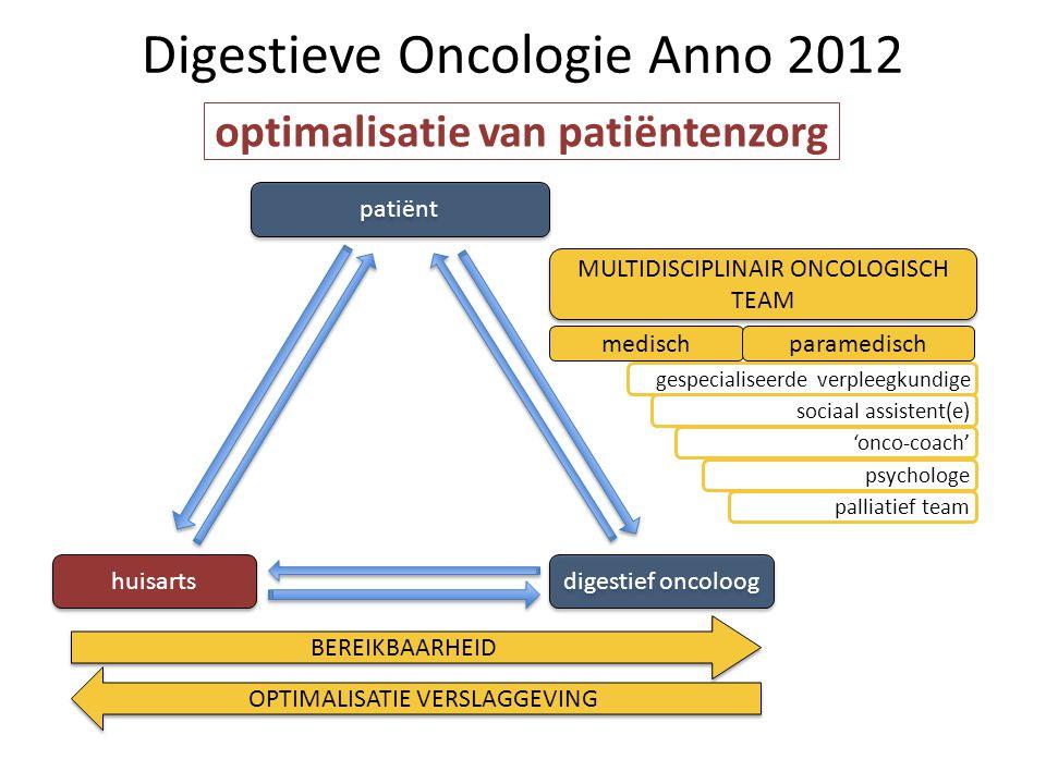 Digestieve Oncologie Anno 2012 patiënt huisarts digestief oncoloog medischparamedisch gespecialiseerde verpleegkundige sociaal assistent(e) 'onco-coac