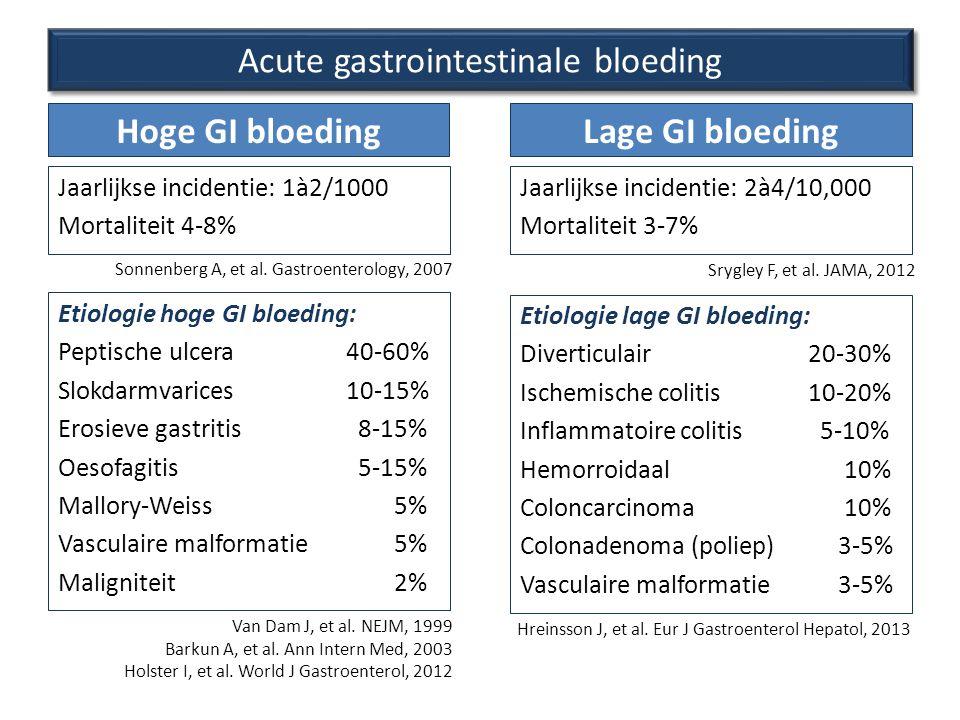 Acute gastrointestinale bloeding Jaarlijkse incidentie: 1à2/1000 Mortaliteit 4-8% Etiologie hoge GI bloeding: Peptische ulcera40-60% Slokdarmvarices10