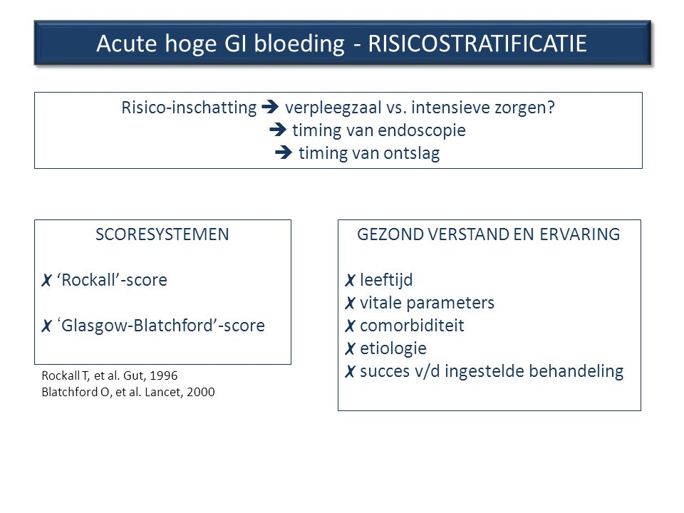 Acute hoge GI bloeding - RISICOSTRATIFICATIE Risico-inschatting  verpleegzaal vs.