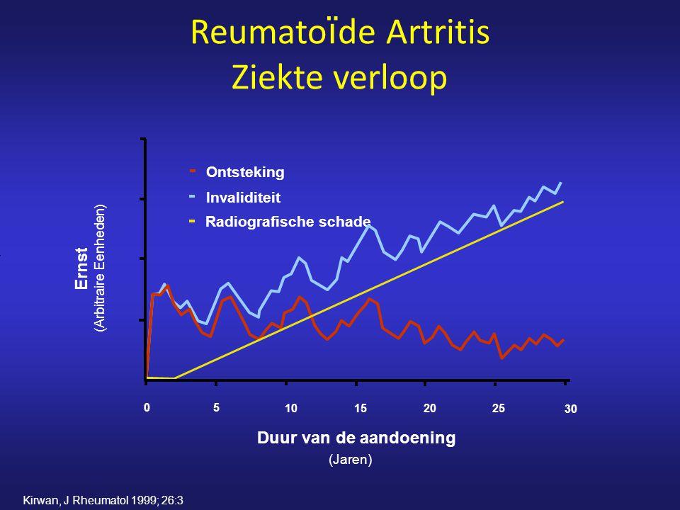 Reumato ï de Artritis Ziekte verloop Kirwan, J Rheumatol 1999; 26:3 Ontsteking Invaliditeit Radiografische schade Duur van de aandoening (Jaren) Ernst (Arbitraire Eenheden) 05 10152025 30