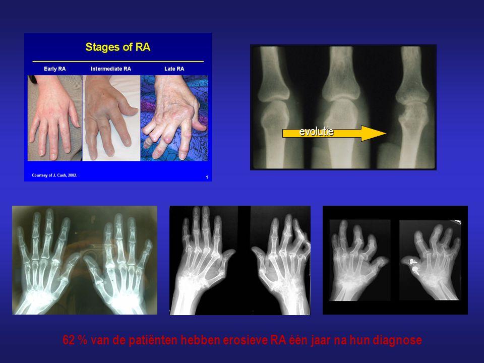 evolutie 62 % van de patiënten hebben erosieve RA één jaar na hun diagnose