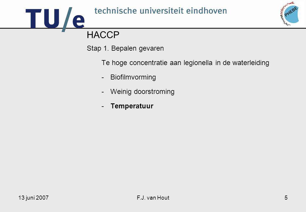 13 juni 2007F.J. van Hout5 HACCP Stap 1.