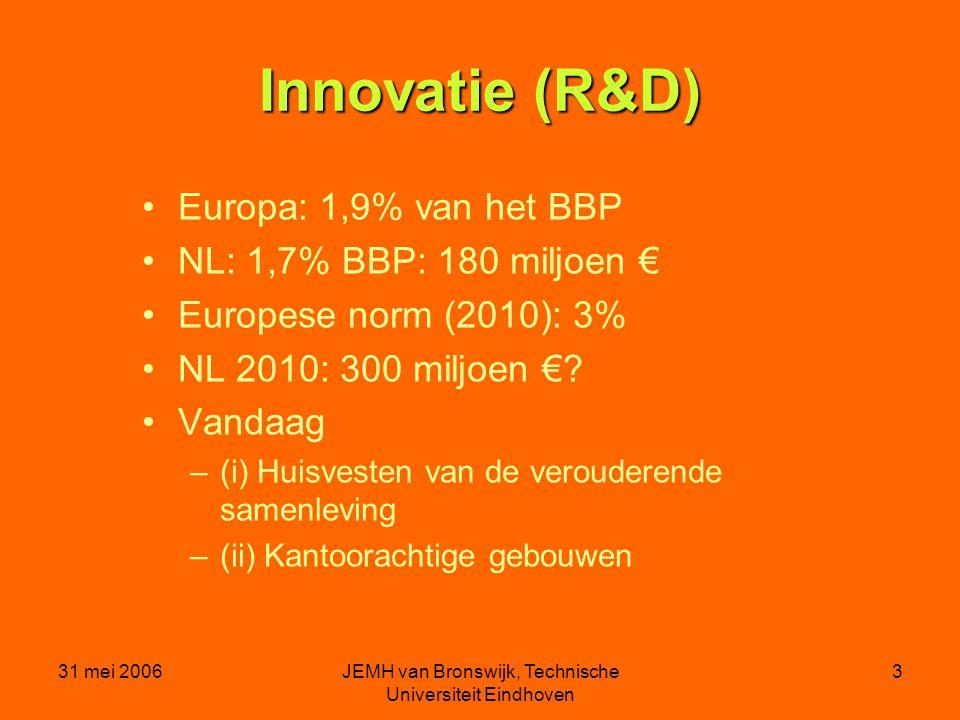 31 mei 2006JEMH van Bronswijk, Technische Universiteit Eindhoven 3 Innovatie (R&D) Europa: 1,9% van het BBP NL: 1,7% BBP: 180 miljoen € Europese norm (2010): 3% NL 2010: 300 miljoen €.