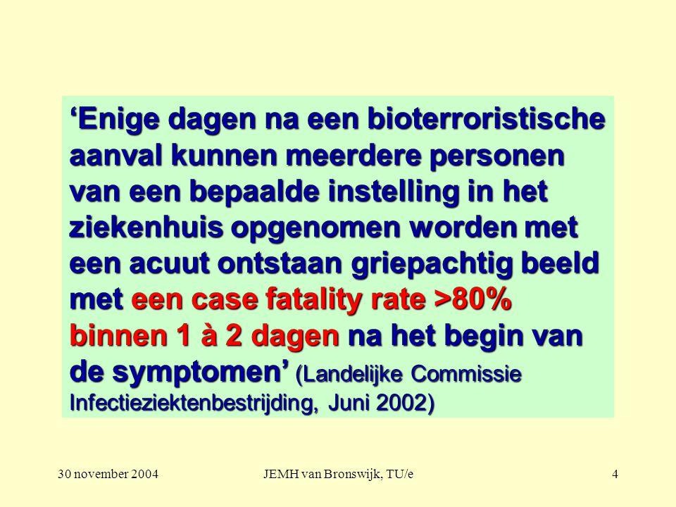 30 november 2004JEMH van Bronswijk, TU/e4 'Enige dagen na een bioterroristische aanval kunnen meerdere personen van een bepaalde instelling in het ziekenhuis opgenomen worden met een acuut ontstaan griepachtig beeld met een case fatality rate >80% binnen 1 à 2 dagen na het begin van de symptomen' (Landelijke Commissie Infectieziektenbestrijding, Juni 2002)