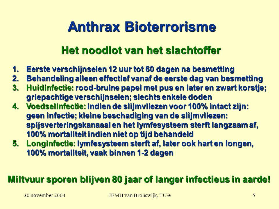 30 november 2004JEMH van Bronswijk, TU/e5 Anthrax Bioterrorisme Het noodlot van het slachtoffer 1.Eerste verschijnselen 12 uur tot 60 dagen na besmetting 2.Behandeling alleen effectief vanaf de eerste dag van besmetting 3.Huidinfectie: rood-bruine papel met pus en later en zwart korstje; griepachtige verschijnselen; slechts enkele doden 4.Voedselinfectie: indien de slijmvliezen voor 100% intact zijn: geen infectie; kleine beschadiging van de slijmvliezen: spijsverteringskanaaal en het lymfesysteem sterft langzaam af, 100% mortaliteit indien niet op tijd behandeld 5.Longinfectie: lymfesysteem sterft af, later ook hart en longen, 100% mortaliteit, vaak binnen 1-2 dagen Miltvuur sporen blijven 80 jaar of langer infectieus in aarde!