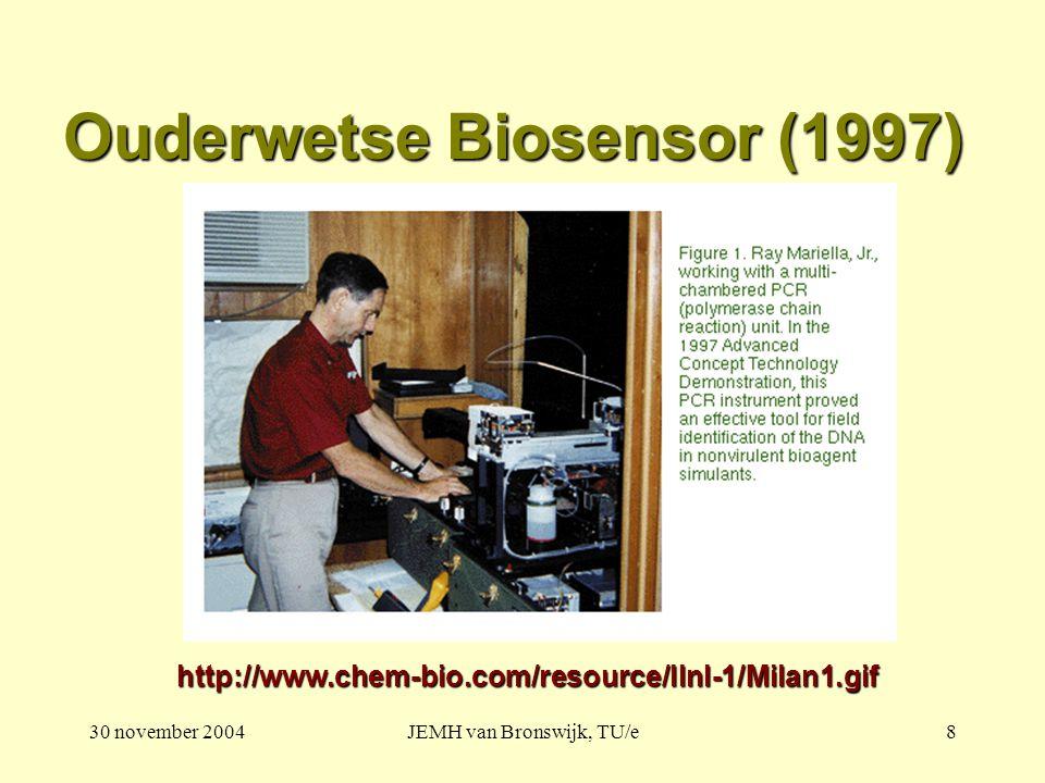 30 november 2004JEMH van Bronswijk, TU/e8 Ouderwetse Biosensor (1997) http://www.chem-bio.com/resource/llnl-1/Milan1.gif