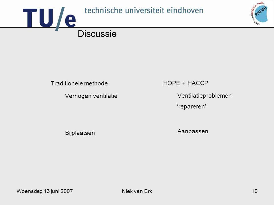 Woensdag 13 juni 2007Niek van Erk10 Discussie Traditionele methode Verhogen ventilatie Bijplaatsen HOPE + HACCP Ventilatieproblemen 'repareren' Aanpassen