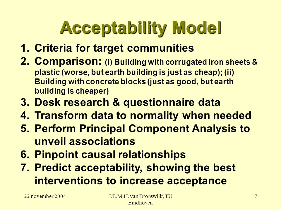 22 november 2004J.E.M.H. van Bronswijk, TU Eindhoven 7 Acceptability Model 1.Criteria for target communities 2.Comparison: (i) Building with corrugate