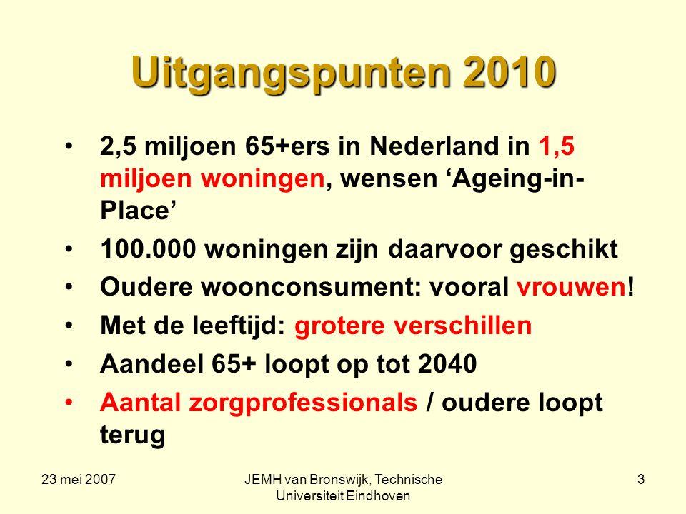 23 mei 2007JEMH van Bronswijk, Technische Universiteit Eindhoven 3 Uitgangspunten 2010 2,5 miljoen 65+ers in Nederland in 1,5 miljoen woningen, wensen 'Ageing-in- Place' 100.000 woningen zijn daarvoor geschikt Oudere woonconsument: vooral vrouwen.