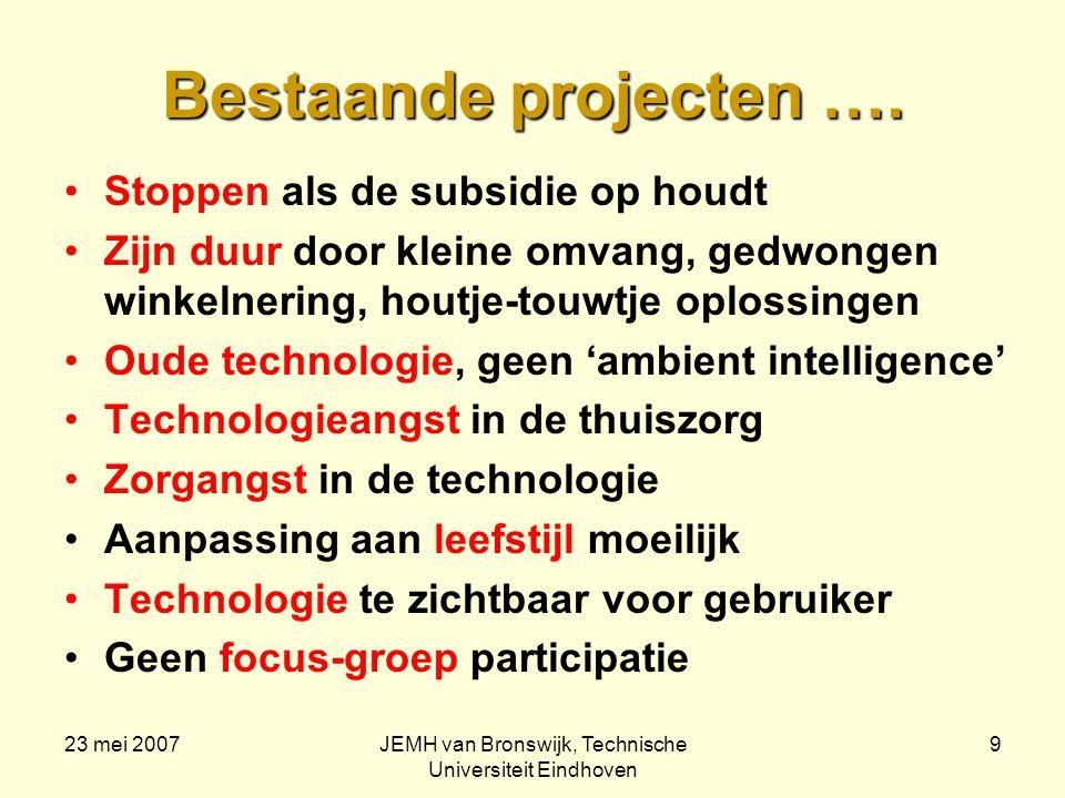 23 mei 2007JEMH van Bronswijk, Technische Universiteit Eindhoven 9 Bestaande projecten ….