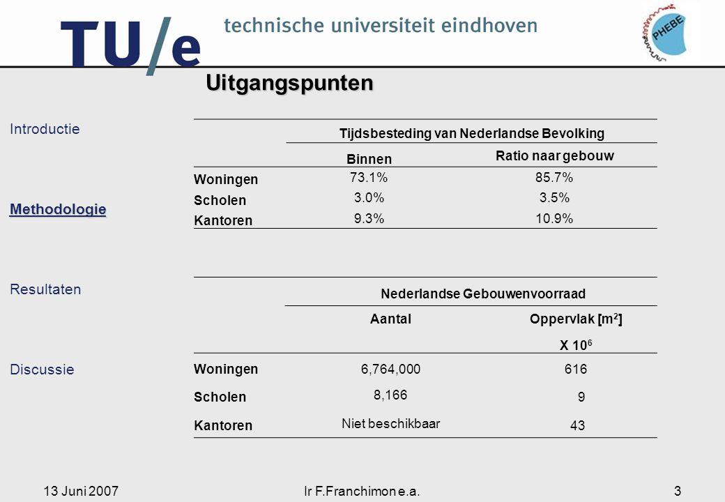 13 Juni 2007Ir F.Franchimon e.a.3 IntroductieMethodologie Resultaten Discussie Uitgangspunten Tijdsbesteding van Nederlandse Bevolking Binnen Ratio naar gebouw Woningen 73.1%85.7% Scholen 3.0%3.5% Kantoren 9.3%10.9% Nederlandse Gebouwenvoorraad Aantal Oppervlak [m 2 ] X 10 6 Woningen6,764,000616 Scholen 8,166 9 Kantoren Niet beschikbaar 43