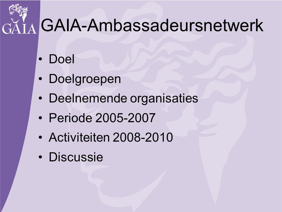 GAIA-Ambassadeursnetwerk Doel Doelgroepen Deelnemende organisaties Periode 2005-2007 Activiteiten 2008-2010 Discussie