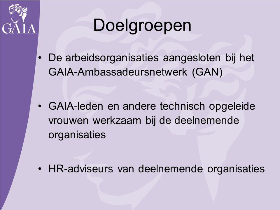 Doelgroepen De arbeidsorganisaties aangesloten bij het GAIA-Ambassadeursnetwerk (GAN) GAIA-leden en andere technisch opgeleide vrouwen werkzaam bij de