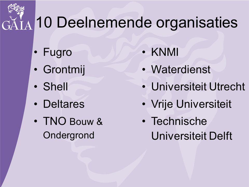 10 Deelnemende organisaties Fugro Grontmij Shell Deltares TNO Bouw & Ondergrond KNMI Waterdienst Universiteit Utrecht Vrije Universiteit Technische Un