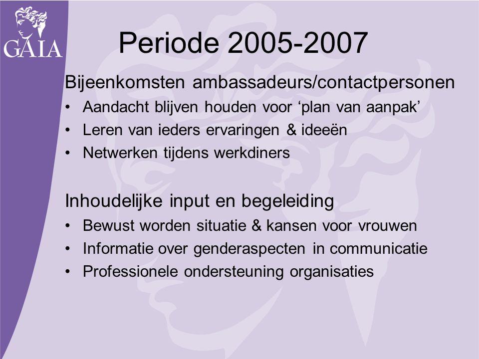 Periode 2005-2007 Bijeenkomsten ambassadeurs/contactpersonen Aandacht blijven houden voor 'plan van aanpak' Leren van ieders ervaringen & ideeën Netwe