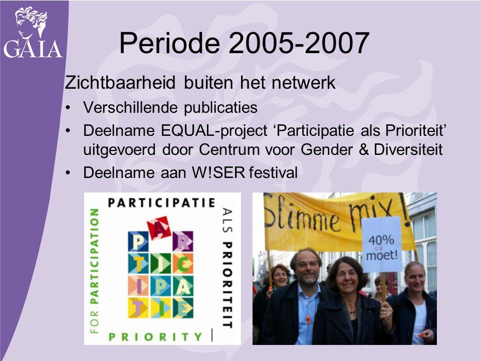 Periode 2005-2007 Zichtbaarheid buiten het netwerk Verschillende publicaties Deelname EQUAL-project 'Participatie als Prioriteit' uitgevoerd door Cent