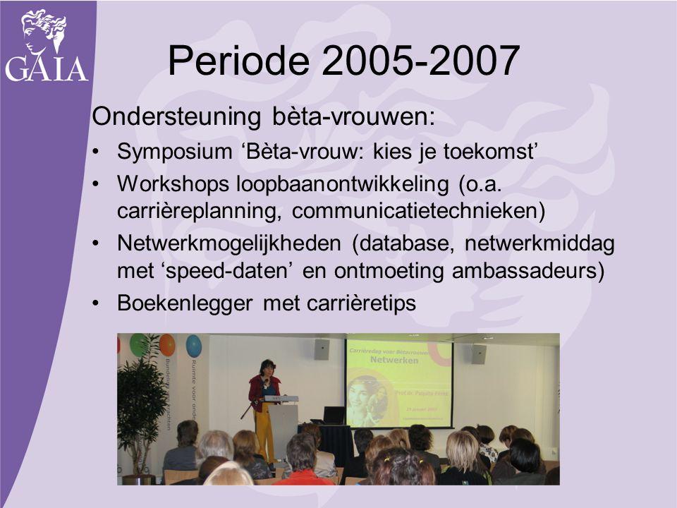Periode 2005-2007 Ondersteuning bèta-vrouwen: Symposium 'Bèta-vrouw: kies je toekomst' Workshops loopbaanontwikkeling (o.a. carrièreplanning, communic