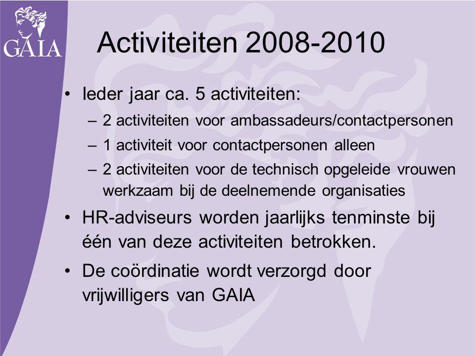 Activiteiten 2008-2010 Ieder jaar ca. 5 activiteiten: –2 activiteiten voor ambassadeurs/contactpersonen –1 activiteit voor contactpersonen alleen –2 a
