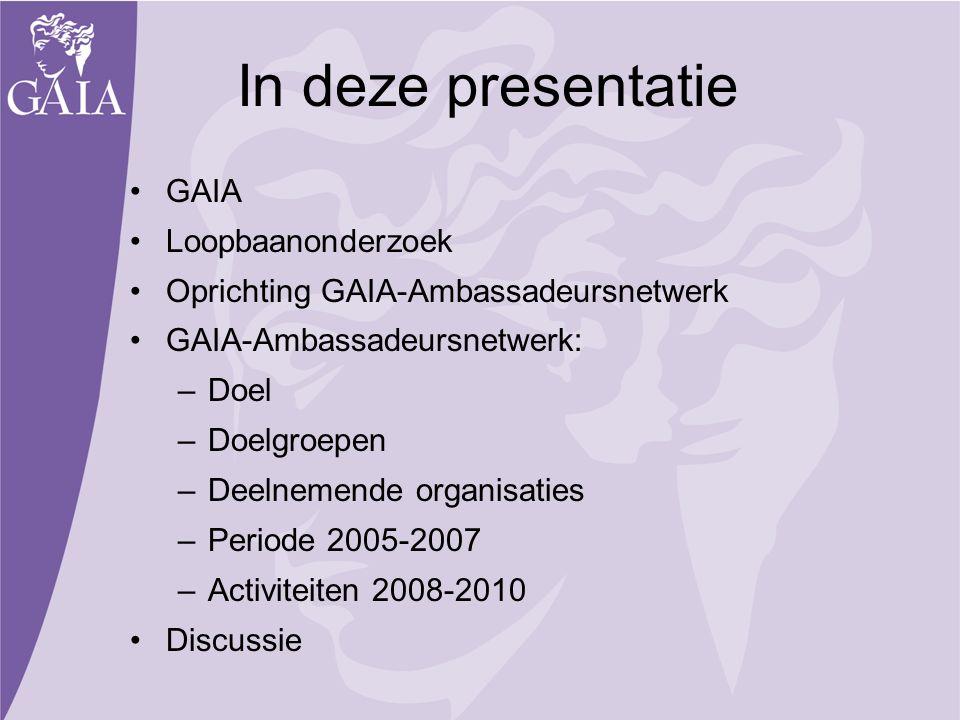 In deze presentatie GAIA Loopbaanonderzoek Oprichting GAIA-Ambassadeursnetwerk GAIA-Ambassadeursnetwerk: –Doel –Doelgroepen –Deelnemende organisaties