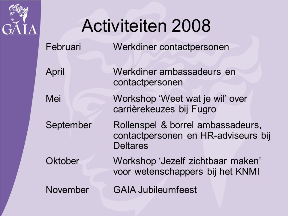 Activiteiten 2008 FebruariWerkdiner contactpersonen AprilWerkdiner ambassadeurs en contactpersonen MeiWorkshop 'Weet wat je wil' over carrièrekeuzes b