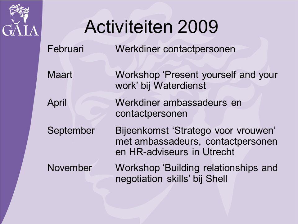 Activiteiten 2009 FebruariWerkdiner contactpersonen MaartWorkshop 'Present yourself and your work' bij Waterdienst AprilWerkdiner ambassadeurs en cont