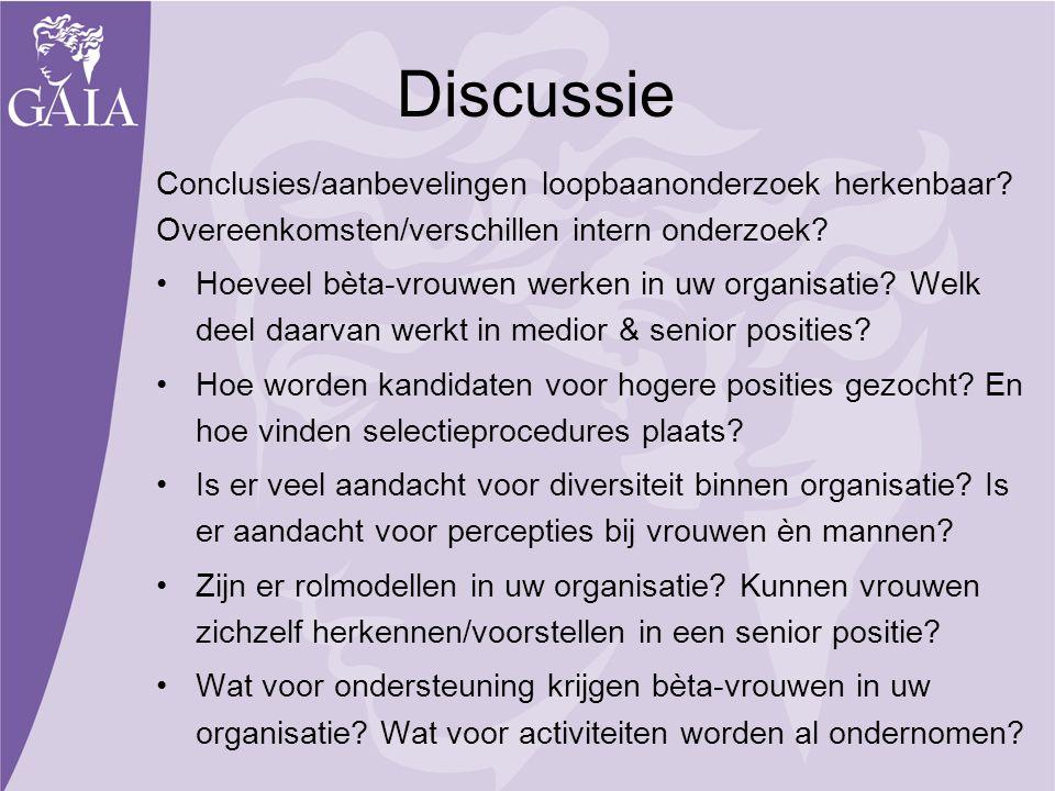 Discussie Conclusies/aanbevelingen loopbaanonderzoek herkenbaar? Overeenkomsten/verschillen intern onderzoek? Hoeveel bèta-vrouwen werken in uw organi