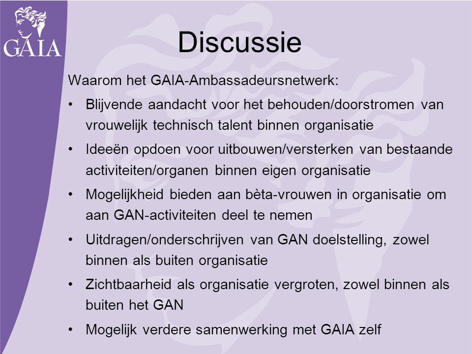Discussie Waarom het GAIA-Ambassadeursnetwerk: Blijvende aandacht voor het behouden/doorstromen van vrouwelijk technisch talent binnen organisatie Ide