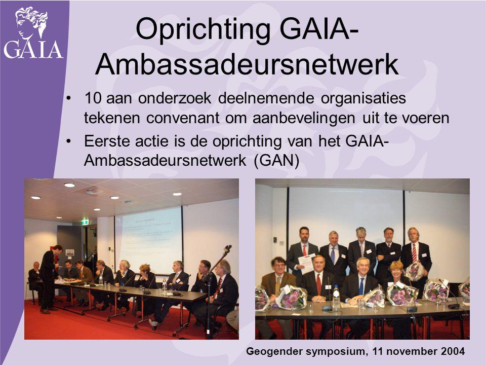 Oprichting GAIA- Ambassadeursnetwerk Geogender symposium, 11 november 2004 10 aan onderzoek deelnemende organisaties tekenen convenant om aanbevelinge