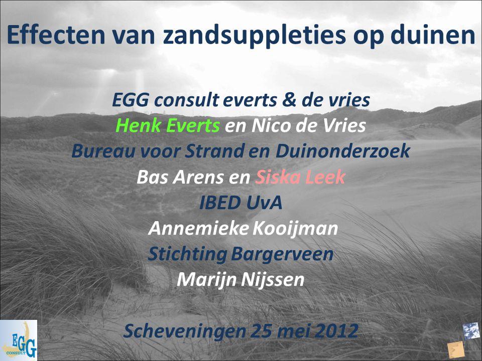EGG consult everts & de vries Henk Everts en Nico de Vries Bureau voor Strand en Duinonderzoek Bas Arens en Siska Leek IBED UvA Annemieke Kooijman Sti