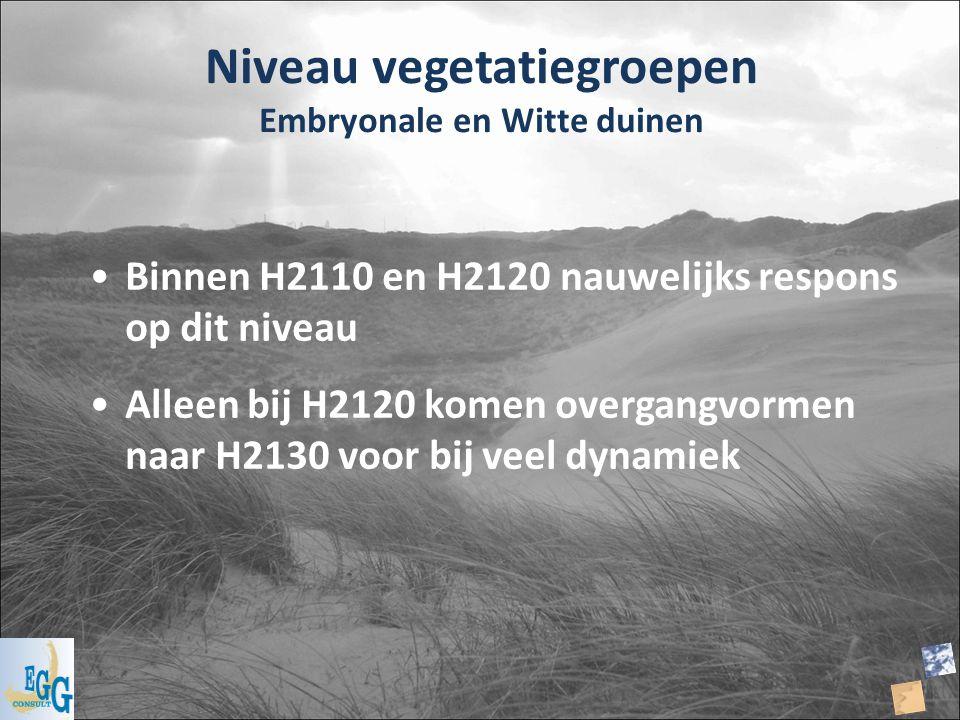 Niveau vegetatiegroepen Embryonale en Witte duinen Binnen H2110 en H2120 nauwelijks respons op dit niveau Alleen bij H2120 komen overgangvormen naar H