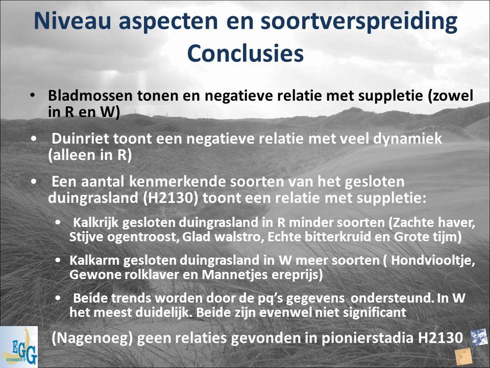 Niveau aspecten en soortverspreiding Conclusies Bladmossen tonen en negatieve relatie met suppletie (zowel in R en W) Duinriet toont een negatieve rel