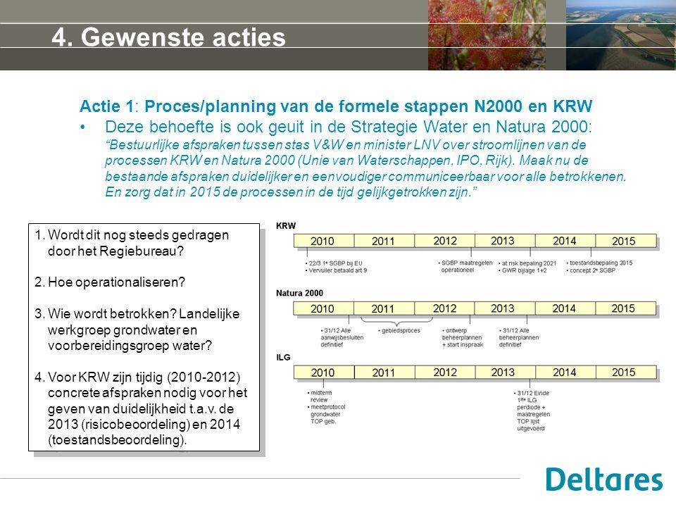 """4. Gewenste acties Actie 1: Proces/planning van de formele stappen N2000 en KRW Deze behoefte is ook geuit in de Strategie Water en Natura 2000: """"Best"""
