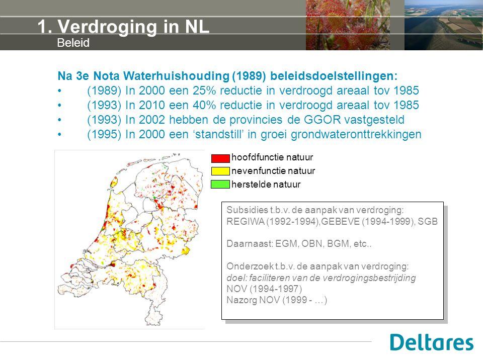 1. Verdroging in NL Beleid Na 3e Nota Waterhuishouding (1989) beleidsdoelstellingen: (1989) In 2000 een 25% reductie in verdroogd areaal tov 1985 (199