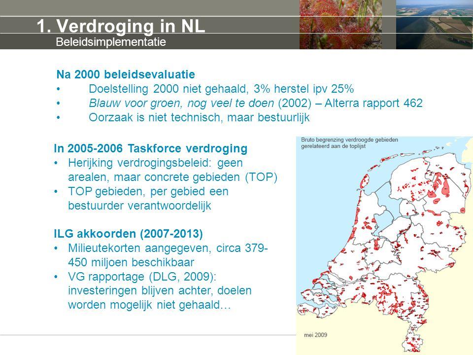1. Verdroging in NL Beleidsimplementatie Na 2000 beleidsevaluatie Doelstelling 2000 niet gehaald, 3% herstel ipv 25% Blauw voor groen, nog veel te doe
