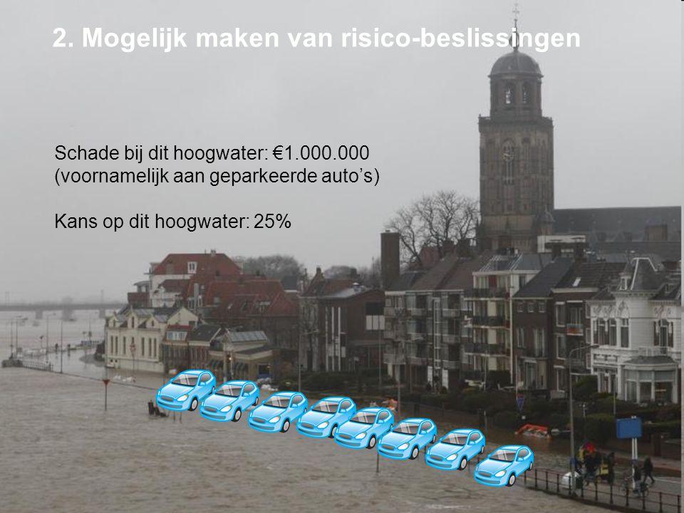 Schade bij dit hoogwater: €1.000.000 (voornamelijk aan geparkeerde auto's) Kans op dit hoogwater: 25% 2. Mogelijk maken van risico-beslissingen