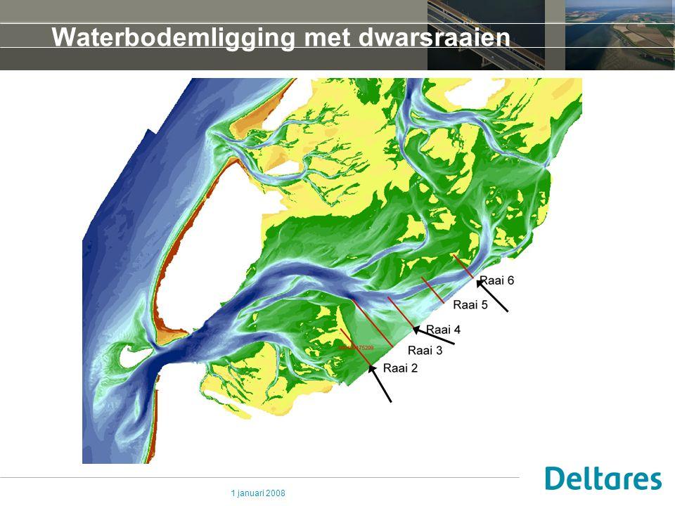 1 januari 2008 Waterbodemligging met dwarsraaien